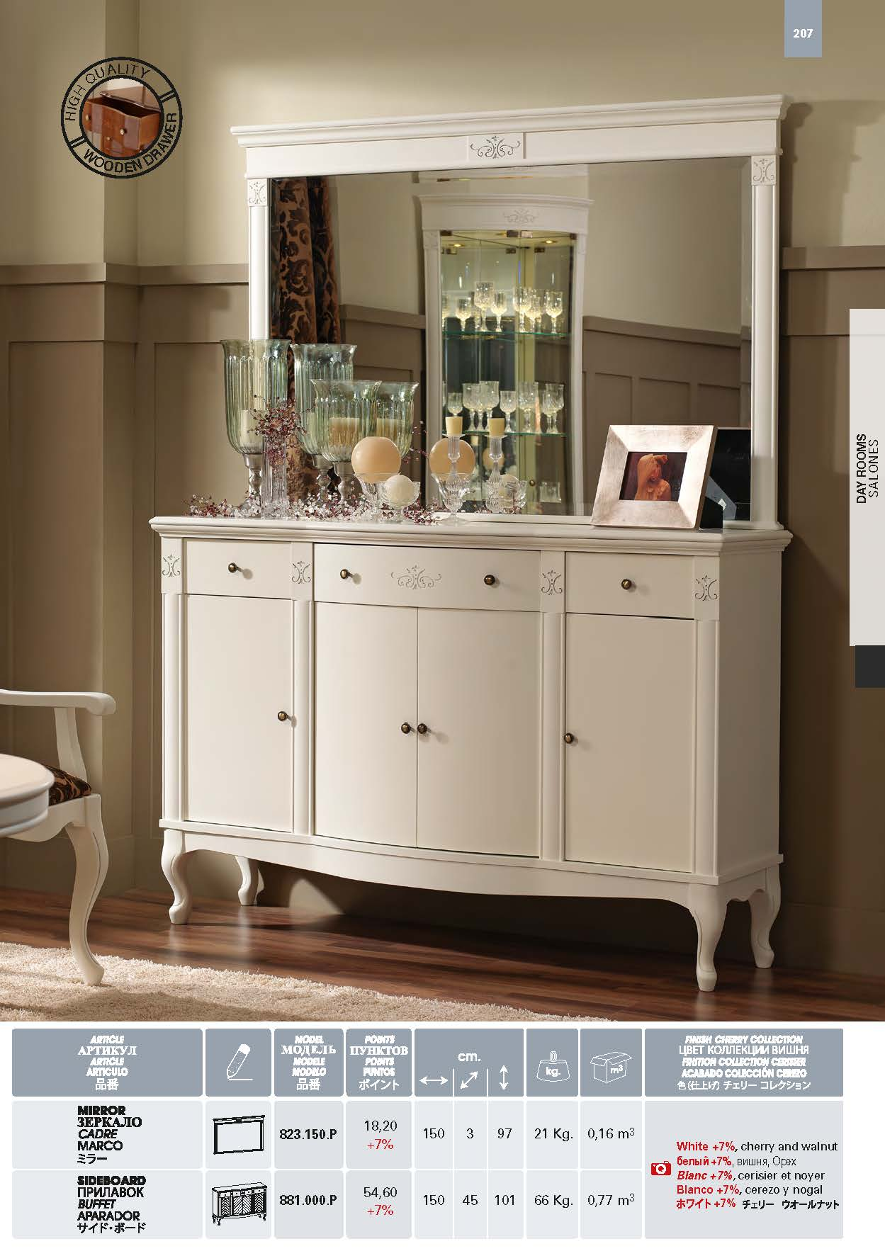 Sideboard Collections Panamar Dining Room